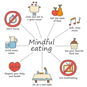 A pictue showing the do's and dont's of mindful eating. Mindfulness exerices such mindful eating may help.